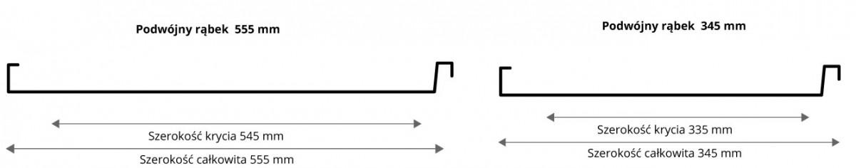 Rąbek tradycyjny (podwójny) - przekrój