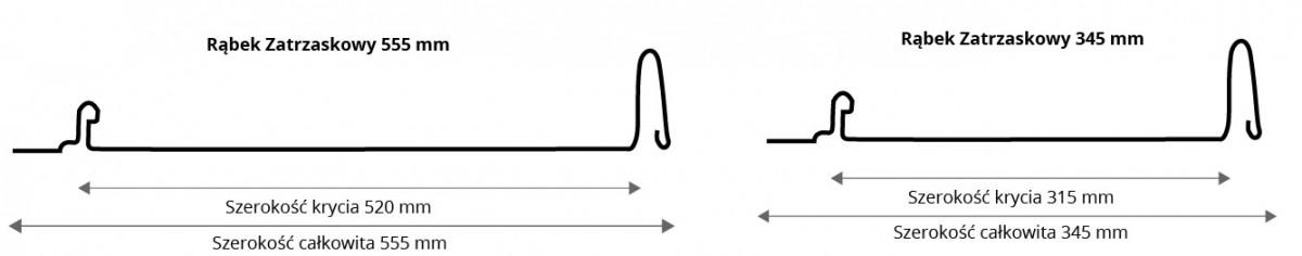 Rąbek zatrzaskowy - przekrój